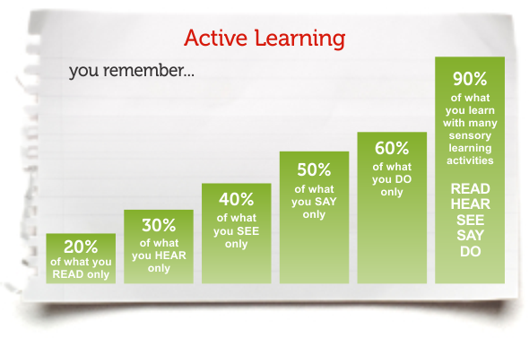Active Learning - Active Learning